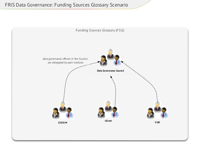 FRIS Data Governance: Funding Sources Glossary Scenario  Funding Sources Glossary (FSG)  data governance officers in the Co...