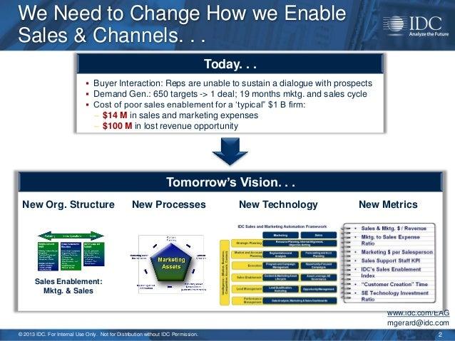 2013 Sales Enablement Strategy - For Marketing & Sales Slide 2