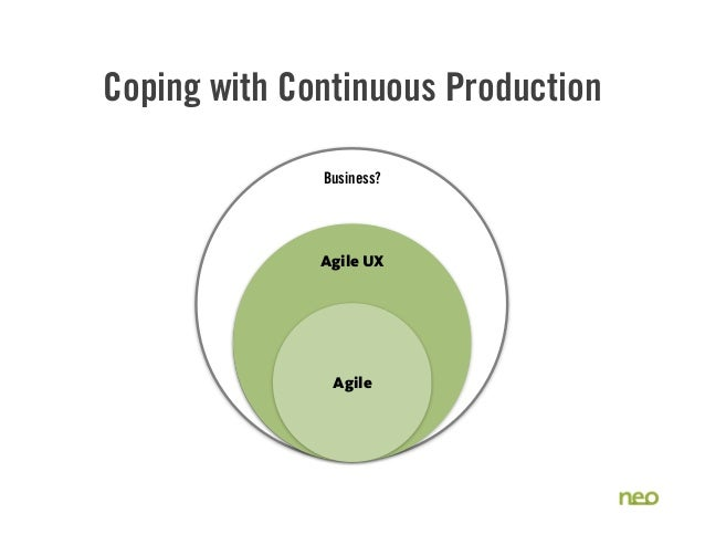Business Design? Business? Design? Coping with Continuous Production Business? Agile UX Agile UX Agile