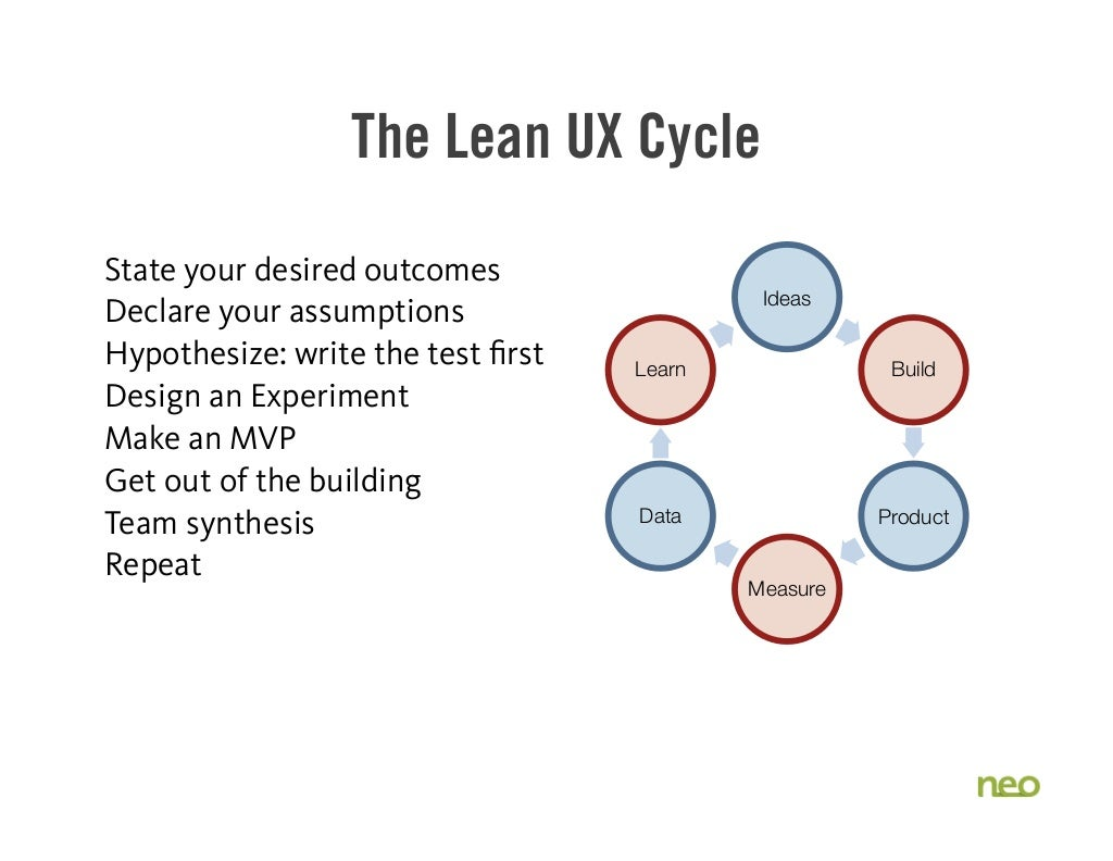 The Lean Ux Cycle State Process Flow Diagram User Experience