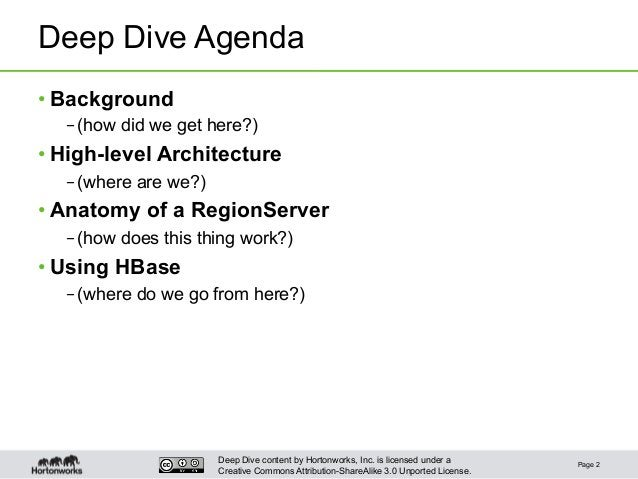 Deep Dive content by Hortonworks, Inc. is licensed under a Creative Commons Attribution-ShareAlike 3.0 Unported License. D...