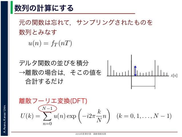 フーリエ 変換 関数 デルタ
