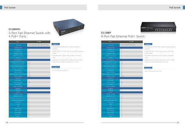 PoE Switch  PoE Switch  ES-1008PH  ES-5808P  8-Port Fast Ethernet Switch with 4 PoE+ Ports  8-Port Fast Ethernet PoE Web S...