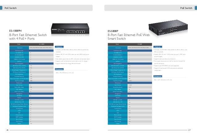 PoE Switch  PoE Switch  ES-5816P  ES-5824PH  16-Port Fast Ethernet PoE Web Smart Switch  24-Port Fast Ethernet PoE Web Sma...