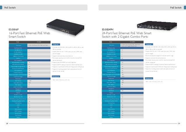 PoE Switch  PoE Switch  ES-5824P  24-Port Fast Ethernet PoE+ Web Smart Switch with 2 Gigabit Combo Ports Model Description...