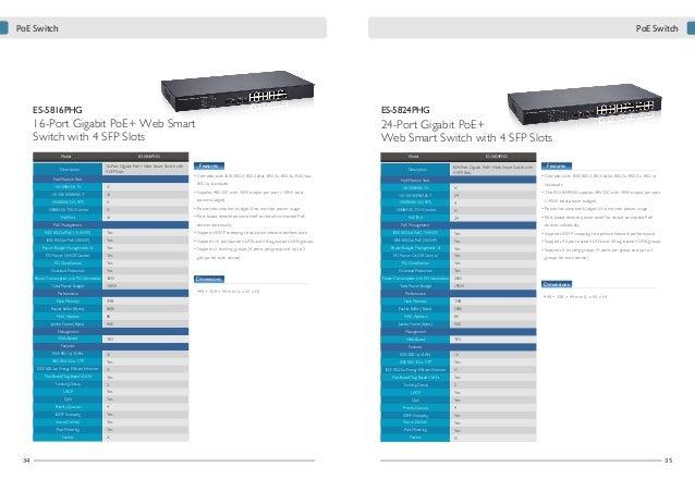 PoE Switch  Access Point  ES-5824PG  EW-7428HCn  24-Port Gigabit PoE+ Web Smart Switch with 4 SFP Slots  N300 High Power C...