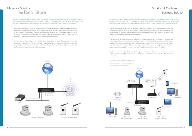 Network Solution for Chain  Network Solution for Chain  Store  Edimax chain store network solutions can increase profitabi...