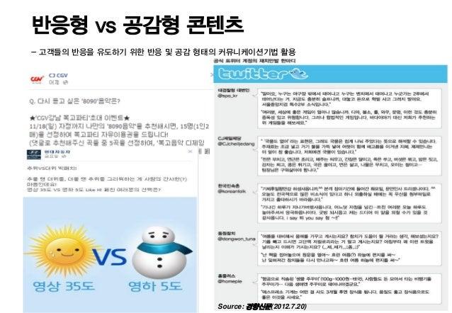 반응형 vs 공감형 콘텐츠- 고객들의 반응을 유도하기 위한 반응 및 공감 형태의 커뮤니케이션기법 활용                             Source: 경향신문(2012.7.20)