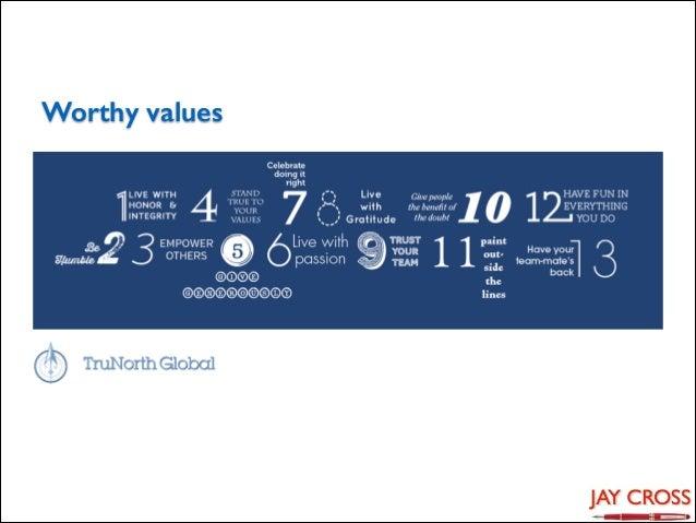Worthy values