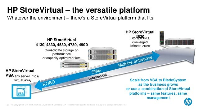Accelerate Innovation in Your Business with HP