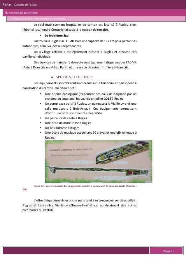 Partie I: Contexte de l'etude II. Présentation du territoire B . Présentation des 16 communes  B. PRESENTATION DES 16 COMM...