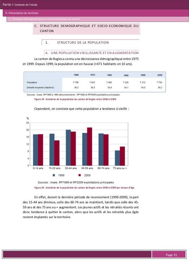 Partie I: Contexte de l'etude II. Présentation du territoire C . Structure démographique et socio-économique du canton  ST...