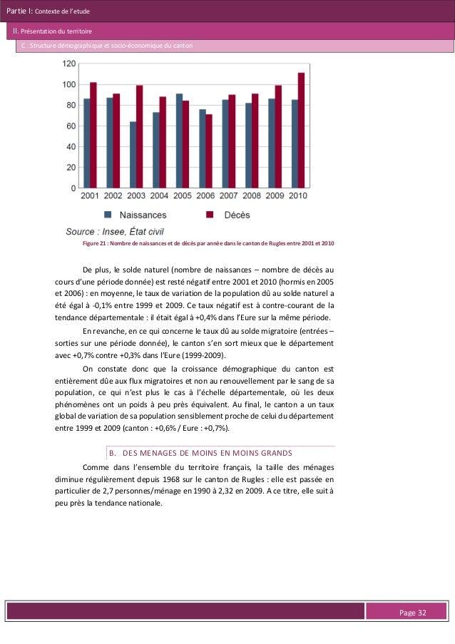 Partie I: Contexte de l'etude II. Présentation du territoire C . Structure démographique et socio-économique du canton  Fi...