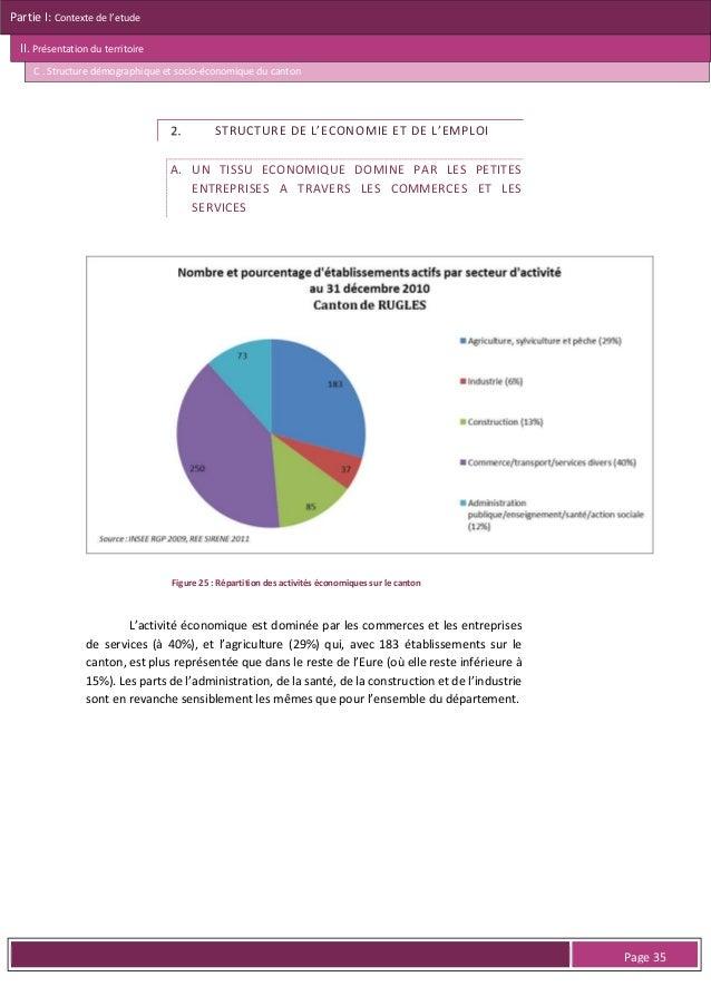 Partie I: Contexte de l'etude III. Contexte politique de l'étude A . Un PDH en transition dans l'Eure  Les SCoT des pays d...
