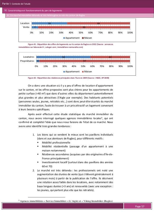 Partie I: Contexte de l'etude IV. Caractérisitique et fonctionnement du parc de logements C . Le « point mort » : une méth...