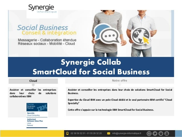 Synergie Collab                  SmartCloud for Social Business                Cloud                                      ...