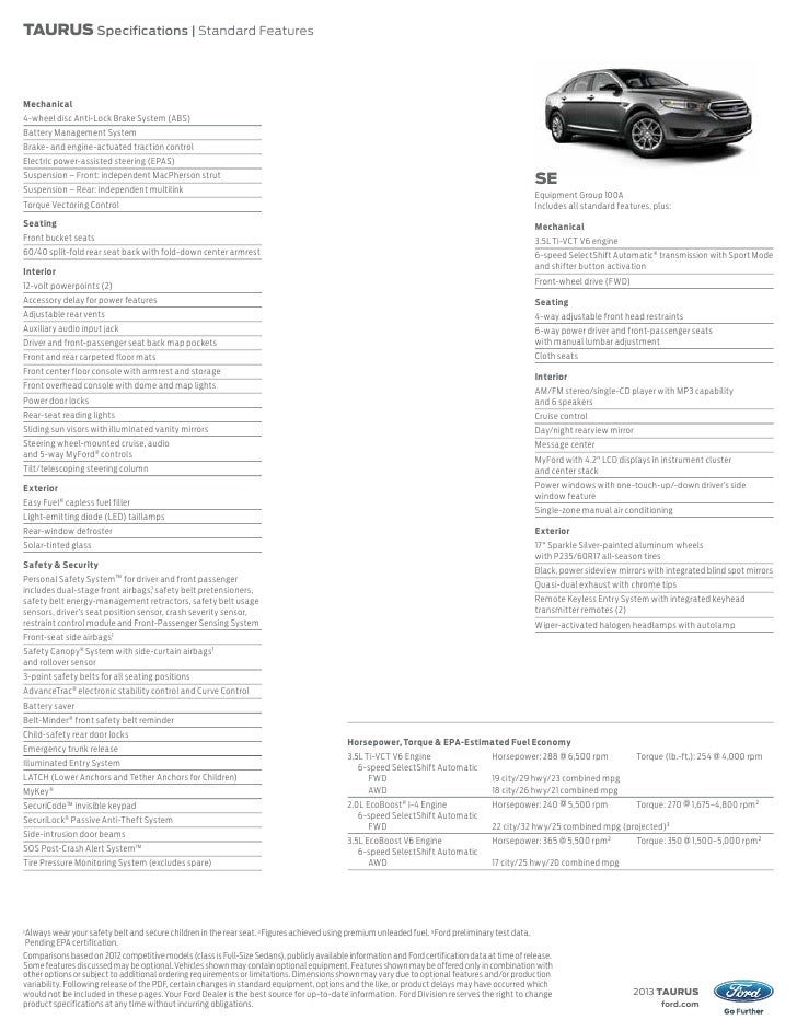 2013 Ford Taurus Specs
