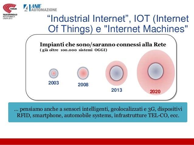 2013 telecontrollo tieghi giussani  forum telecontrollo 2013 Slide 3