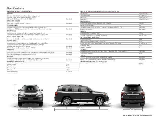 2013 Toyota Land Cruiser Brochure Or Portland Toyota Dealer