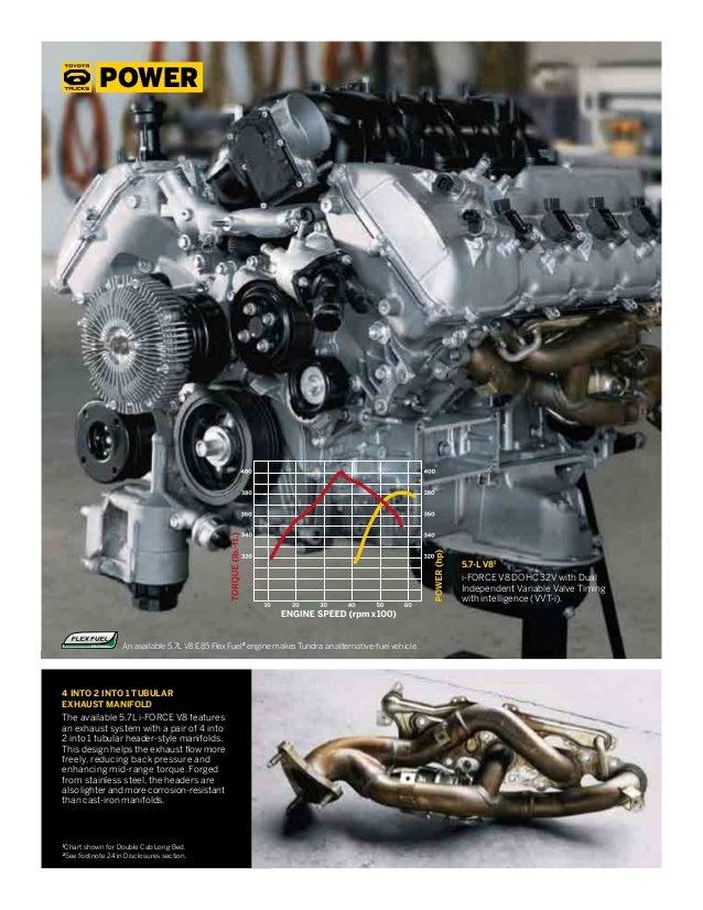 2013 Toyota Tundra Brochure Or Portland Dealer