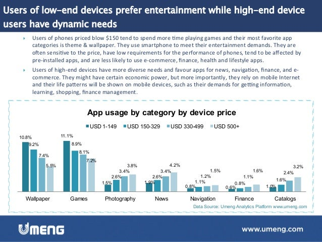 Fragmented Android device market } In  the  4th  quarter  of  2013,  Samsung  and  XiaoMi  (a    l...