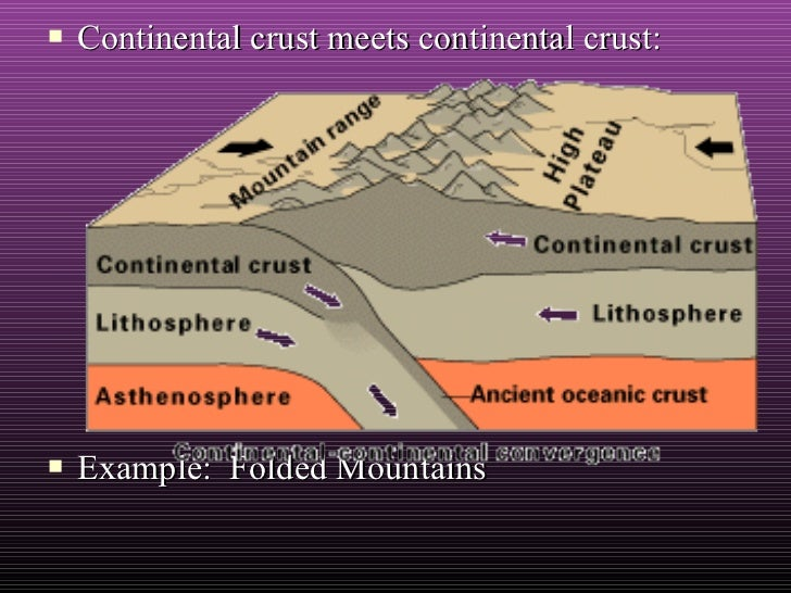 2013 Updated Plate Tectonics New One Use This One