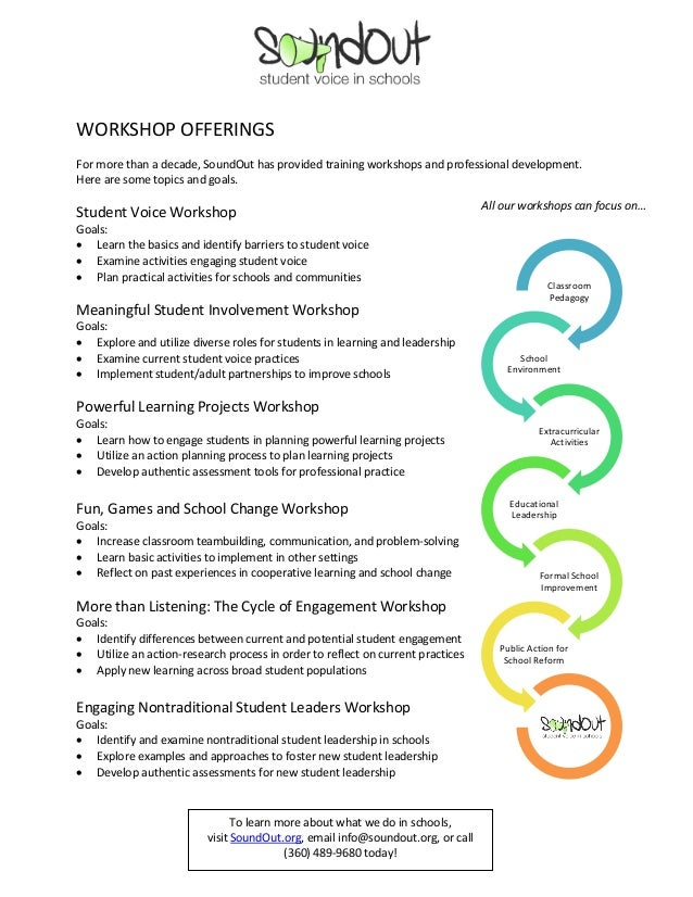 WORKSHOP OFFERINGSFor more than a decade, SoundOut has provided training workshops and professional development.Here are s...