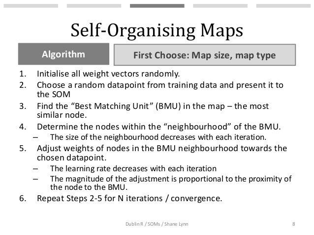 SELF ORGANIZING MAPS ALGORITHM EPUB