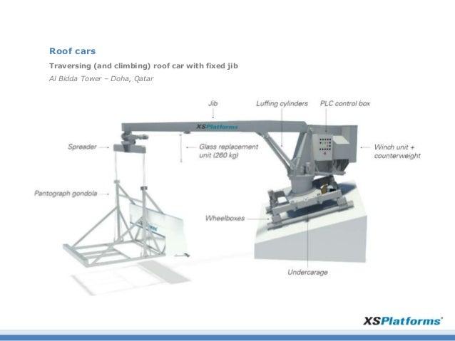 XSPlatforms - Facade Access Equipment