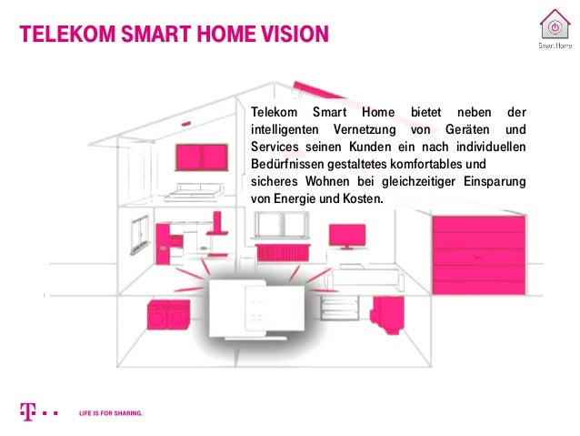 deutsche telekom smarthome eine einf hrung. Black Bedroom Furniture Sets. Home Design Ideas