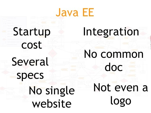 Come and Play! with Java EE 7