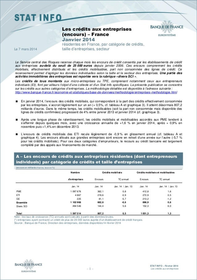 Les crédits aux entreprises (encours) – France Janvier 2014 Le 7 mars 2014  résidentes en France, par catégorie de crédits...