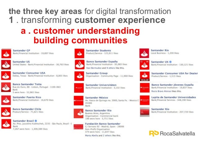 the three key areas for digital transformation  1 . transforming customer experience a . customer understanding building c...