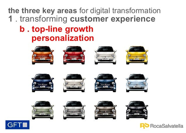 the three key areas for digital transformation  1 . transforming customer experience b . top-line growth personalization
