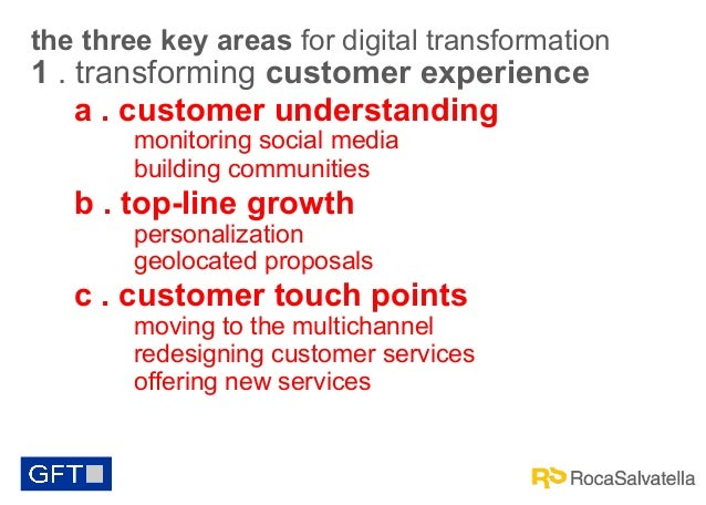 the three key areas for digital transformation  1 . transforming customer experience a . customer understanding monitoring...