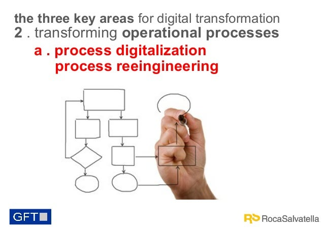 the three key areas for digital transformation  2 . transforming operational processes a . process digitalization process ...