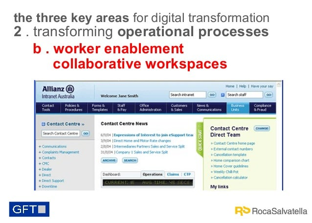 the three key areas for digital transformation  2 . transforming operational processes b . worker enablement collaborative...