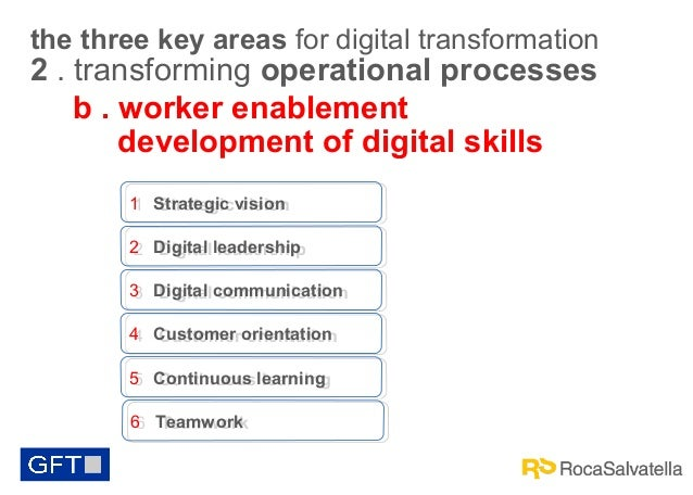 the three key areas for digital transformation  2 . transforming operational processes b . worker enablement development o...
