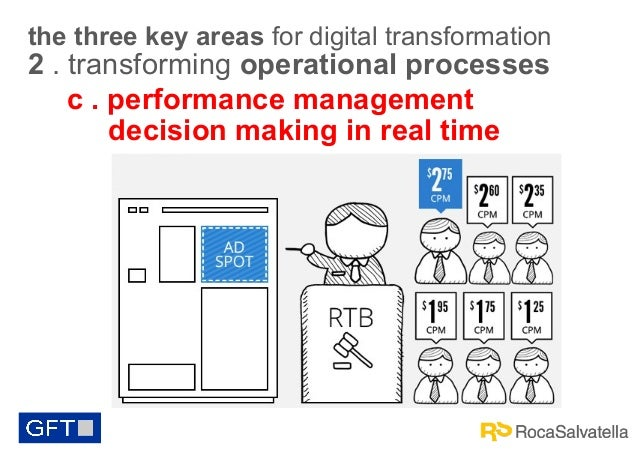 the three key areas for digital transformation  2 . transforming operational processes c . performance management decision...
