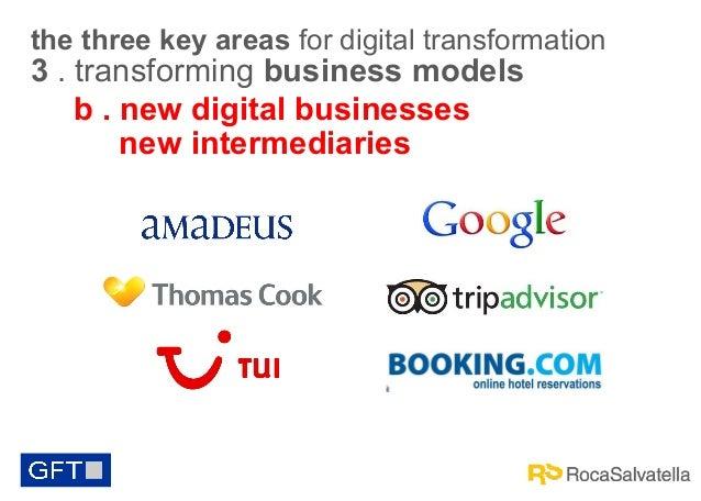 the three key areas for digital transformation  3 . transforming business models b . new digital businesses new intermedia...