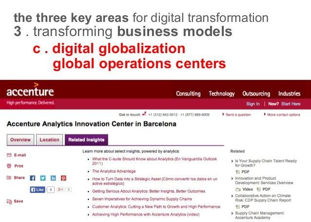 the three key areas for digital transformation  3 . transforming business models c . digital globalization global operatio...
