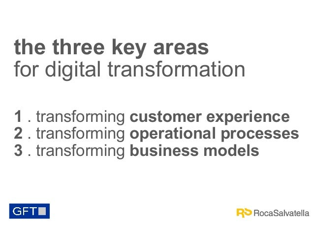 the three key areas for digital transformation 1 . transforming customer experience 2 . transforming operational processes...