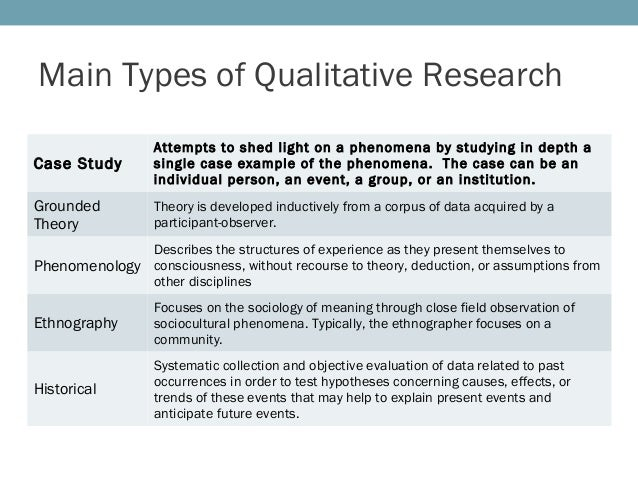 Brilliant Selection of Qualitative Research Paper Topics
