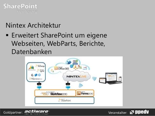 Veranstalter:Goldpartner: Nintex Architektur  Erweitert SharePoint um eigene Webseiten, WebParts, Berichte, Datenbanken
