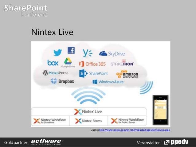 Veranstalter:Goldpartner: Nintex Live Quelle: http://www.nintex.com/en-US/Products/Pages/NintexLive.aspx