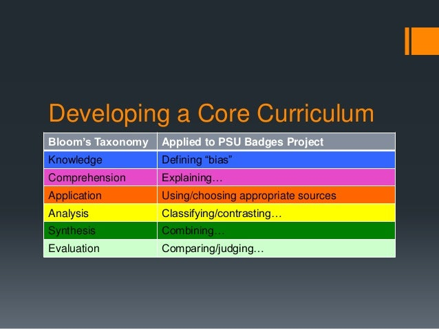 Aligning Learning Outcomes Library Outcomes  Applying to Course Learning Outcomes  Strategize  Develop skills to develop r...