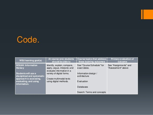 Layers of code  University learning goals   Accreditors   Departmental learning goals   Faculty   Library learning go...