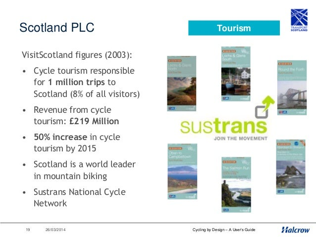 26/03/201420 Cycling by Design – A User's Guide Scotland PLC Tourism National Cycle Network Trunk Road Network High Intera...