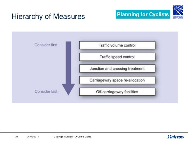 26/03/201431 On or Off Carriageway? Planning for Cyclists Cycling by Design – A User's Guide