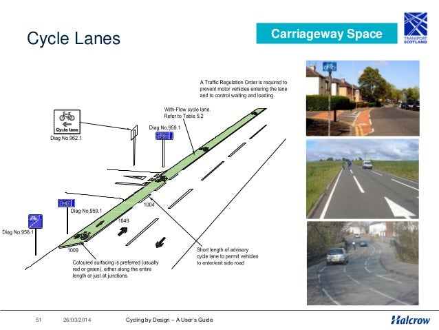26/03/201452 Cycle Lanes Carriageway Space Cycling by Design – A User's Guide Standard Width (m) Comments Maximum Width 2....